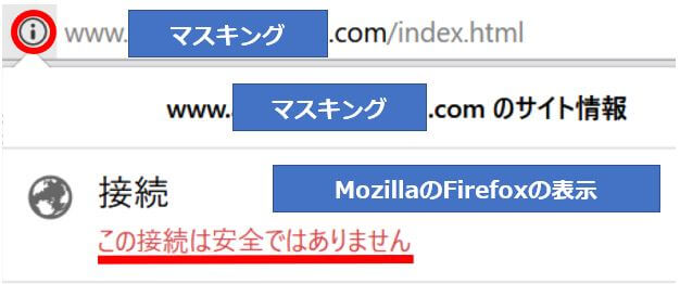 SSL未対応firefox表示