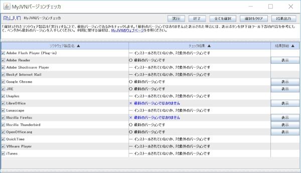 MyJVNバージョンチェッカの実行結果